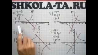 Алгебра 9 кл. Мордкович. Параграф 5.19