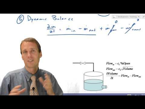 Develop Dynamic Equations