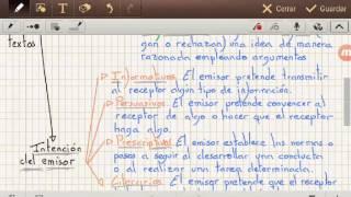 Tipos de textos 1º ESO