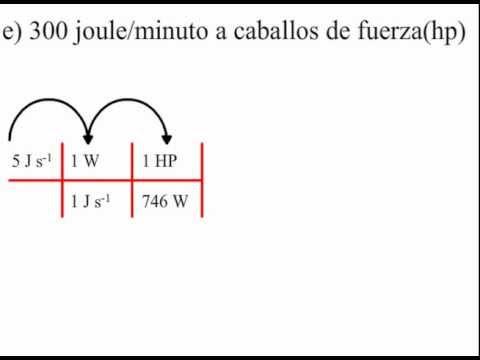 Cómo convertir de Joules a Cabllos de fuerza (Hp)? - YouTube