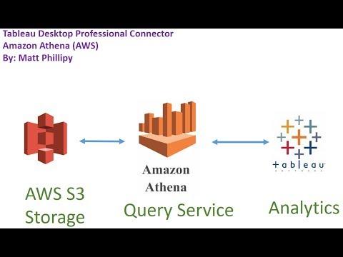 Tableau Data Connector: Amazon Athena (Use JDBC 4 2) - YouTube