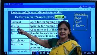II PUC   Computer Science   Data file handling- 03