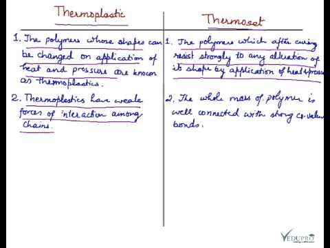Difference Between Thermoplastic And Thermosetting Polymers