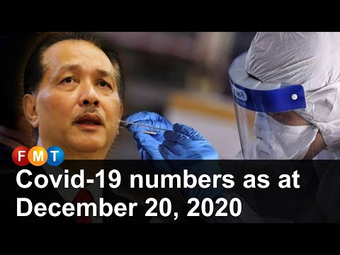 Covid-19 Numbers As At December 20, 2020