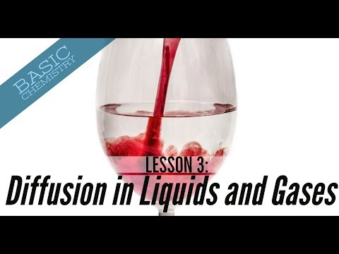 Basic Chemistry. Lesson - 3: Diffusion of liquids and gases