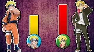 Video Naruto VS. Boruto Stärke Vergleich! Neue gegen alte Generation! | SerienReviewer download MP3, 3GP, MP4, WEBM, AVI, FLV Maret 2018