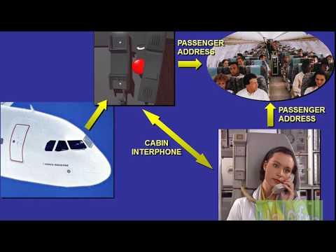 Communication System Presentation A320 Family