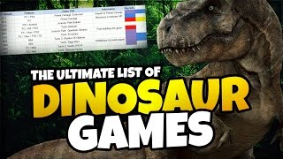 The Ultimate List Of Dinosaur Video Games