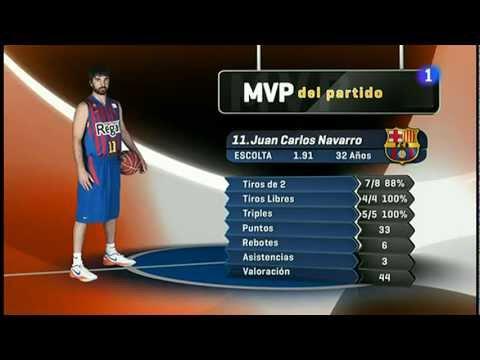Juan Carlos Navarro: Simply Amazing! (Barcelona Vs. Real Madrid 30/12/2012)