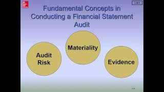 Introduction to Advanced Auditing & Assurance Services(This lecture provides an overview of the audit process and the audit opinion letter., 2016-01-31T17:35:47.000Z)