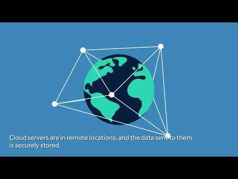 AI and Cloud Computing