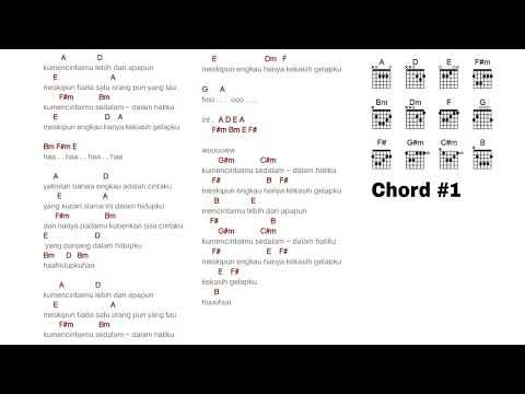 Chord gitar Ungu - kekasih gelapku #1