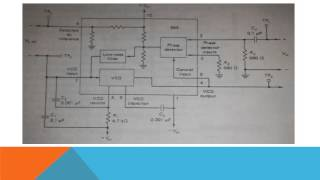 Comunicacion Digital Video PLL (Phase Locked Loop)