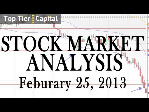 BIG sell off in the stock market!  Resistance held strong. Analysis for February 25, 2013