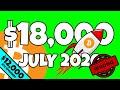 The Bitcoin Foundation - YouTube