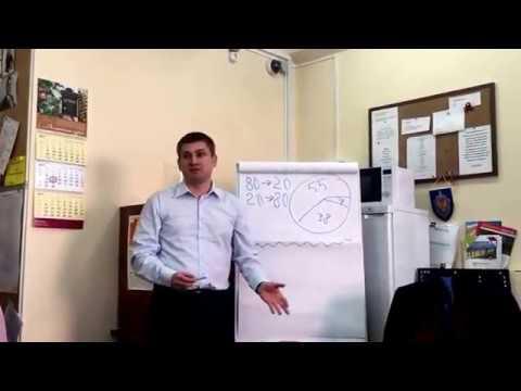 ⭕️ Как стать риэлтором  | Тренинг, обучение риэлторов | Недвижимость в Москве 2