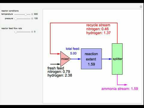 Mass balance in the haber process youtube mass balance in the haber process ccuart