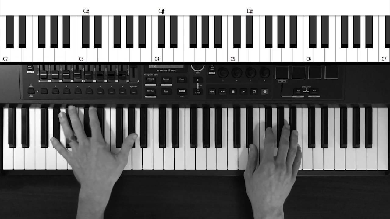 Piano tutorial unstoppable god by elevation worship youtube piano tutorial unstoppable god by elevation worship baditri Images