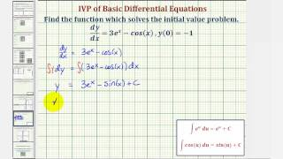 Ex: Solve a Baṡic Initial Value Problem (Exponential and Trig)