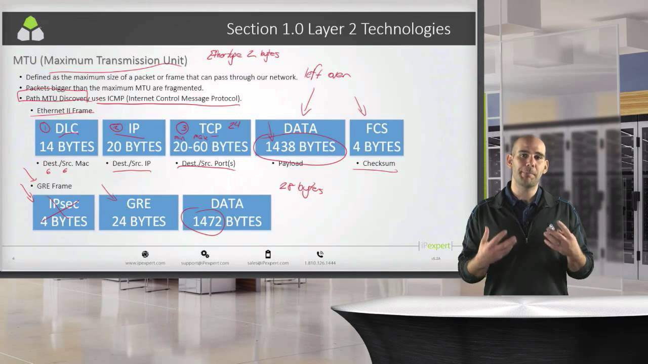 CCIE R&S Lab VOD Training on the V5 Blueprint topic: MTU