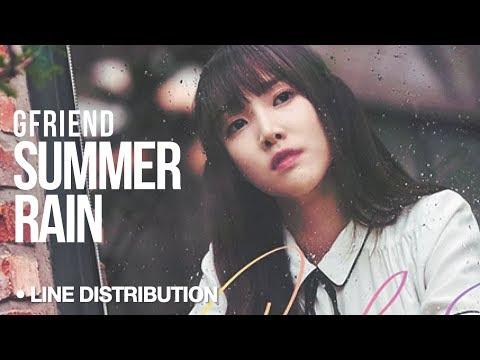 GFRIEND - Summer Rain : Line Distribution (Color Coded)