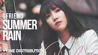 GFRIEND - Summer Rain : Line Distribution (Color Coded)