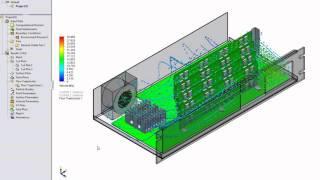 Thermal CFD Demo (2U Rack Mount Chassis)