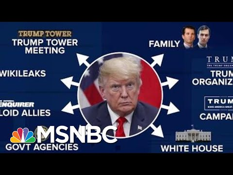 Dems Demand Evidence On Trump Org, Obstruction, Abuse Of Power | The Beat With Ari Melber | MSNBC