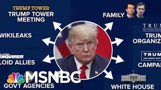 Dems Demand Evidence On Trump Org, Obstruction, Abuse Of Power   The Beat With Ari Melber   MSNBC