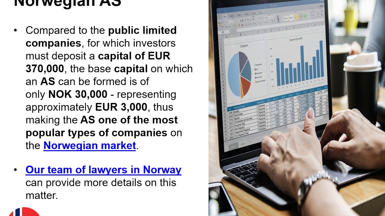 Open a Private Limited Company in Norway