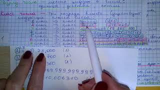 Как прочитать большое число правильно МАТЕМАТИКА 1-5 класс ПРИМЕР и Алгоритм чтения чисел