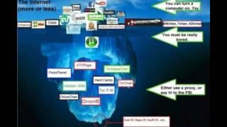 ¿Que es DEEP WEB?- Todo lo que hay que saber sobre la DEEP WEB y su contenido.