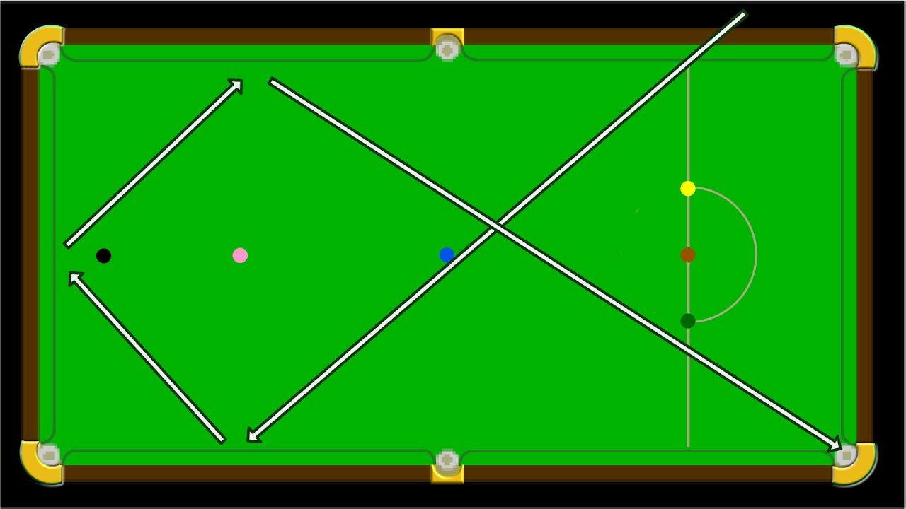 Download 73. Table Geometry - Enhance your game