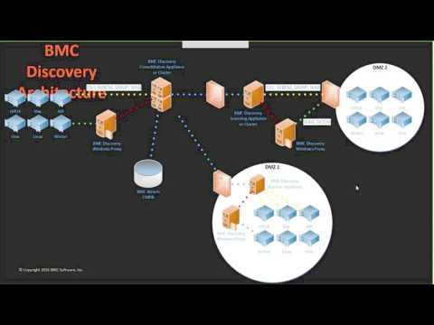 How to Map Your IT Assets with BMC Discovery