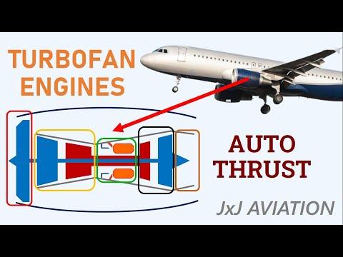 Understanding Turbofan Engines and Functioning of Auto Thrust!