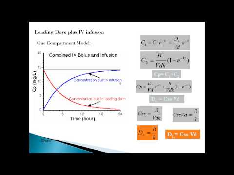 pt 6 pharmacokinetics IV infusion (Arabic speakers) by Ahmed