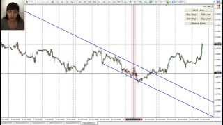 Forex System, Trading Trend Channels, Part 2