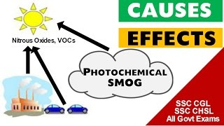 Photochemical Smog (Air Pollution) + Related Situation of DELHI most imp. lecture of General Science