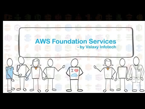 AWS Technical Essentials - Foundation Services