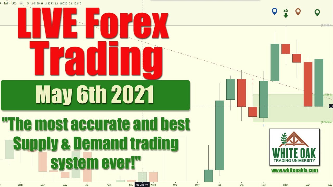 🔴 LIVE Forex Trading - GOLD OIL $EURUSD $USDCAD $AUDCAD $EURNZD (May 6th 2021)