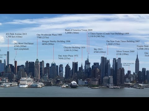 NYC Skyline 2017 - Annotated (with Trump locations)