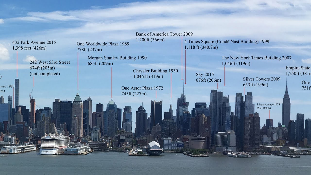 Nyc Skyline 2017 Annotated With Trump Locations Youtube - Vorhang New York Skyline