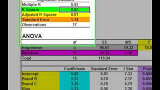 How You Can Use Dummy Variable Regression in Excel to Perform Conjoint Analysis