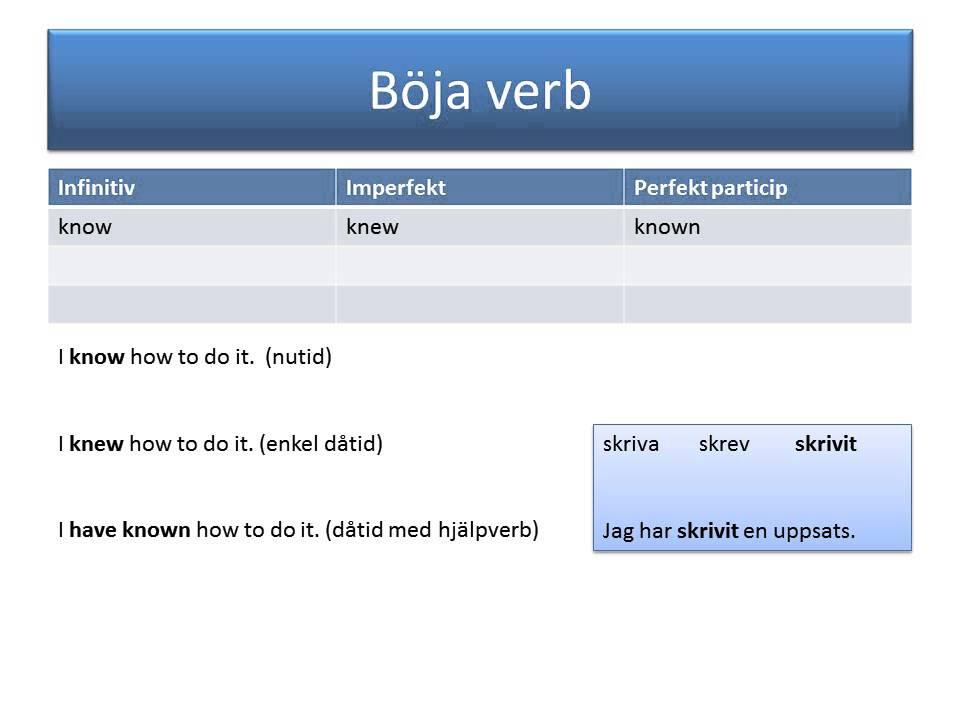 Oregelbundna verb i engelskan