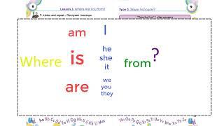 Англійська мова 2 клас // 3 Урок. Алла Несвіт.
