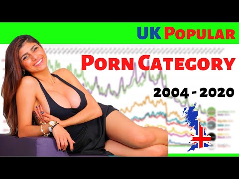 Bar chart race of Australian people s favorite Porn Star on google trends 2004 to 2020из YouTube · Длительность: 5 мин32 с
