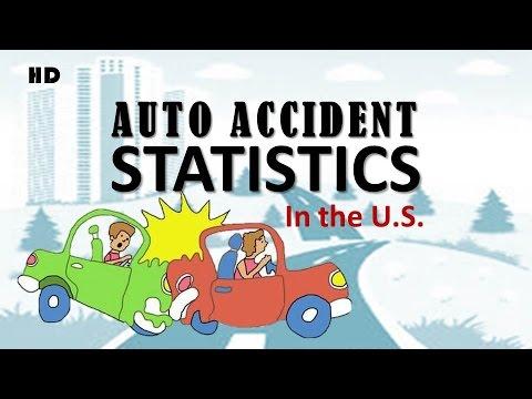 Auto Accident Statistics In The Us I Car Crash Compilation Youtube