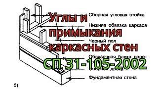 Углы и примыкания каркасных стен. СП 31-105