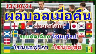 ผลบอลเมื่อคืน/ฟุตบอลโลกรอบคัดเลือกโซน ยุโรป เอเชีย แอฟริกา /ตารางคะแนน/13/10/21