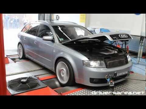Audi A4 2,5 TDI Quattro Rollenprüfstand Dyno
